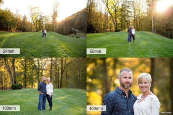 Focal length photography